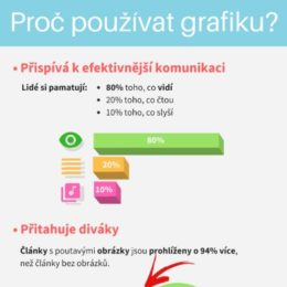 Proč používat grafiku na webu